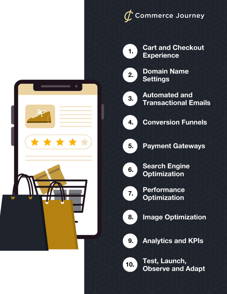 eCommerce Website Launch Checklist Essentials
